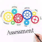 Assessing Your Organization for High Performance